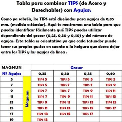 Guide Table - MAGNUM